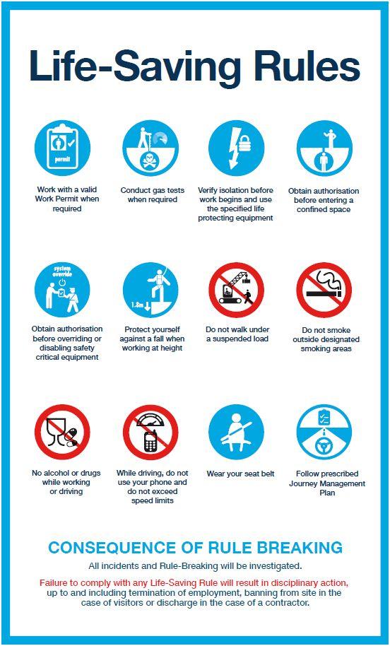 Rules To Keep People Safe Viva Energy Australia